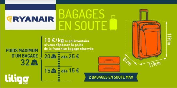 taille bagage en soute